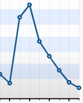 Readship is a rollercoaster: My last 10 days.